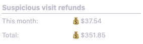 suspicious visit refunds
